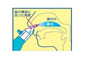 耳鼻咽喉科でのひとこま^^